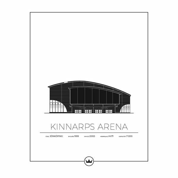 Poster Kinnarps Arena - Jönköping